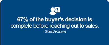 '67% of the buyer's decision is complete before reaching out to sales'