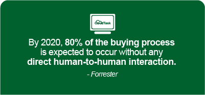 'By 2020, 80% of the buying process is expected to occur without any direct human-to-human interaction'